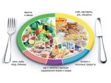 Гостиничный комплекс Гвоздика - иконка «питание» в Смоленском
